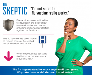 The Skeptic - I'm not sure the flu vaccine really works. The flu is guaranteed to knock anyone off their game. Why take those odds? Get the vaccine instead.