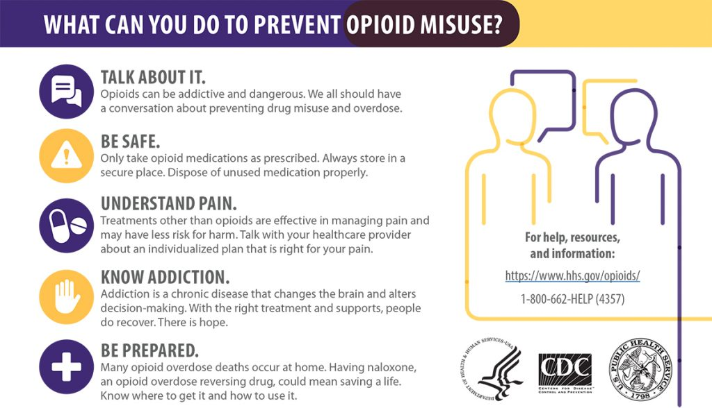 Five Things You Can Do to Prevent Opioid Misuse