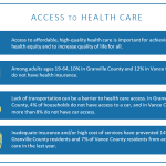 Community health priority: Access to health care