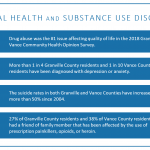 Community health priority: Mental health and substance use disorder